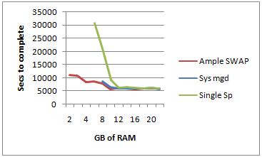 RAM-SWAP-5