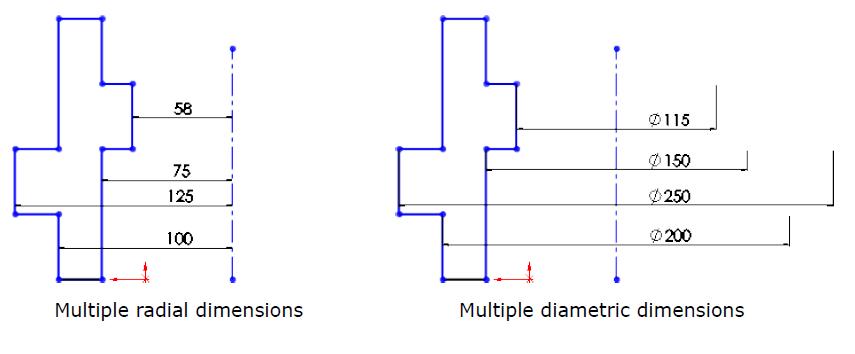 Multi dimension example