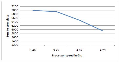 Clock-Speed-1