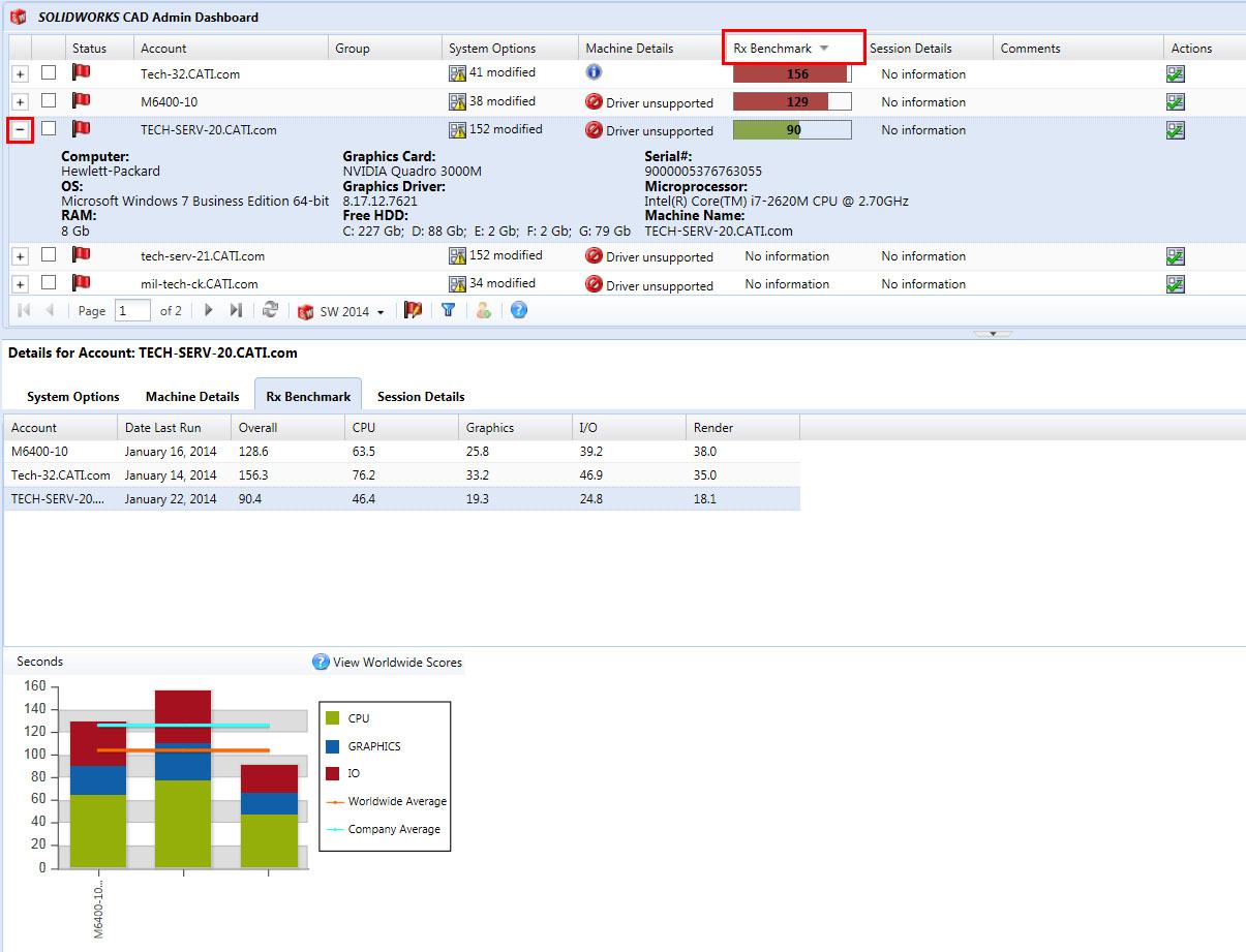 SolidWorks_CAD_admin_dashboard