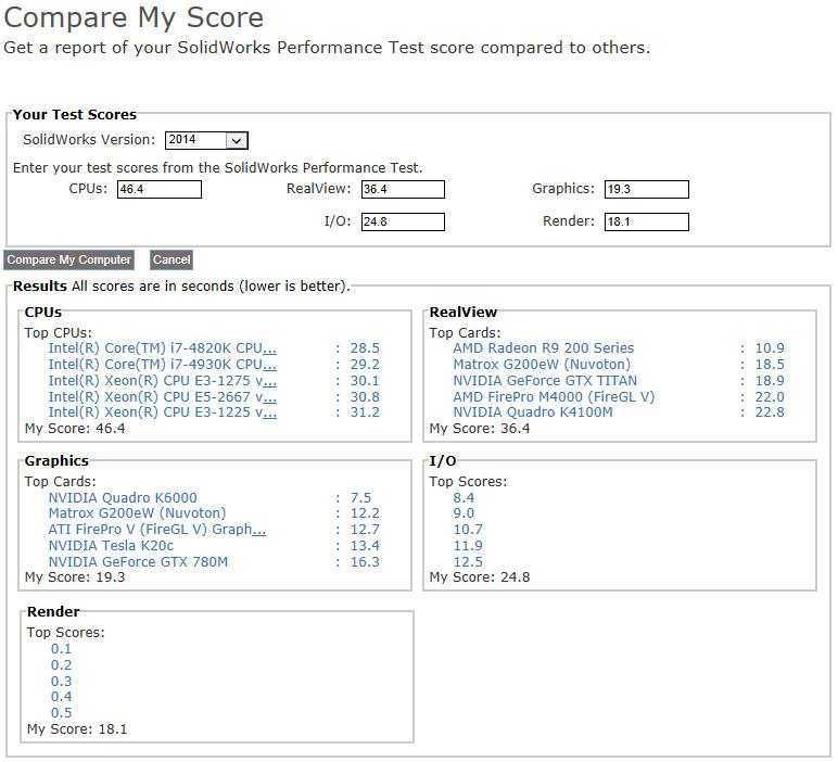 Compare_my_score