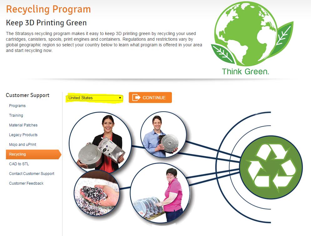 Recycling program 1