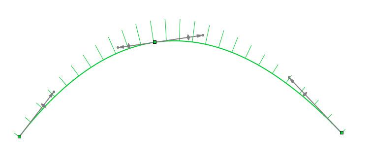 Curvature Combs