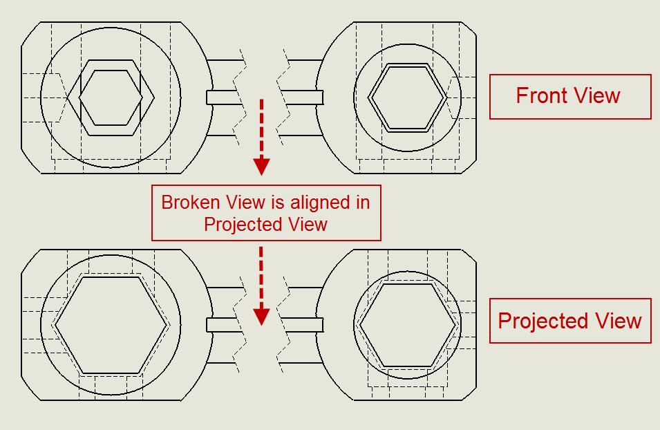 Broken view