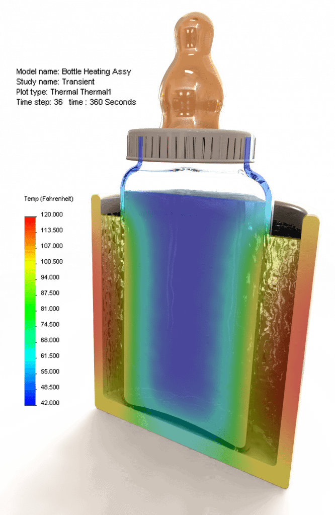 bottle with sim 666x1023