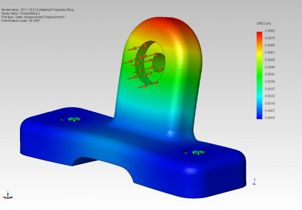2011-1012-b Material Properties Blog-OctoberBlog-2-Results-Displacement1.analysis
