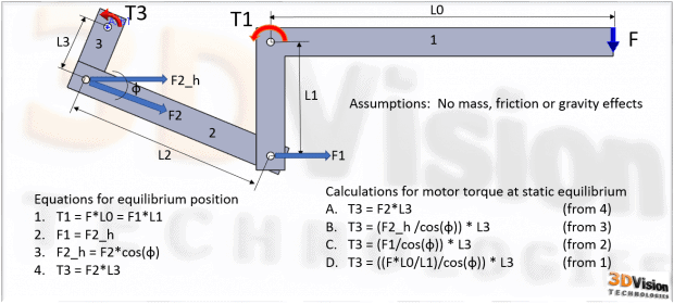 Analysis Tools 2015-0630a Hand Calculations