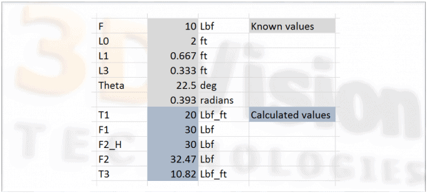 Analysis Tools 2015-0630b Excel Calculations