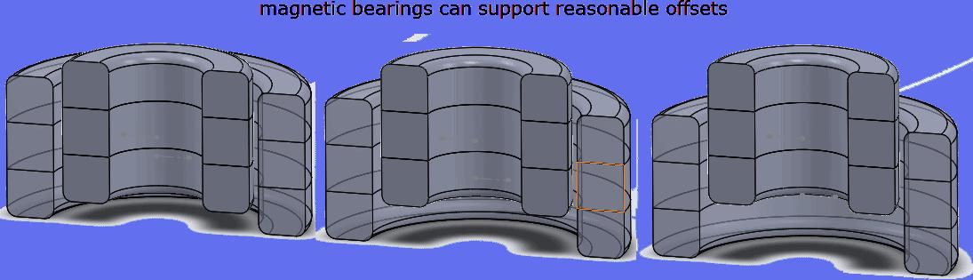 bearing offsetRMW