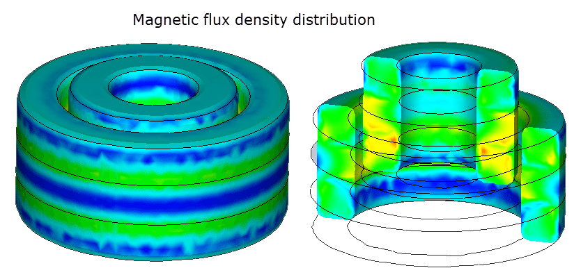 magnetic fluxdistributionRMW