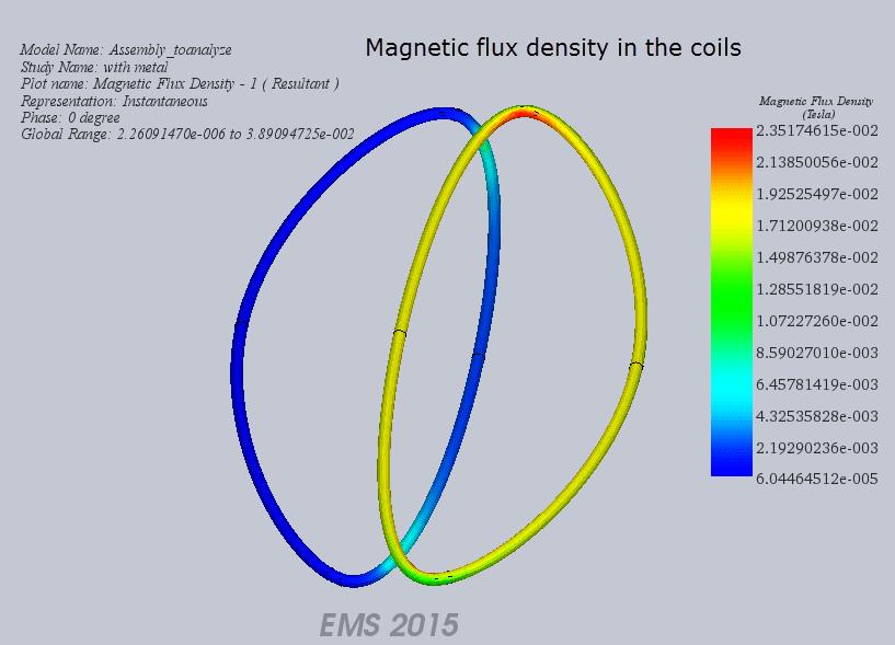 magneticflux nometal
